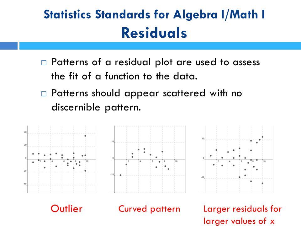 Statistics Standards for Algebra I/Math I Residuals
