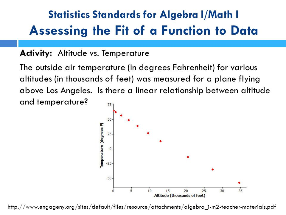 Statistics Standards for Algebra I/Math I Assessing the Fit of a Function to Data