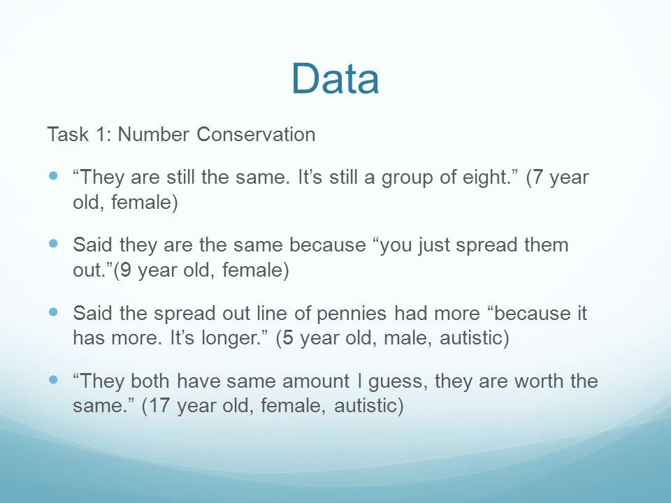 Data Task 1: Number Conservation