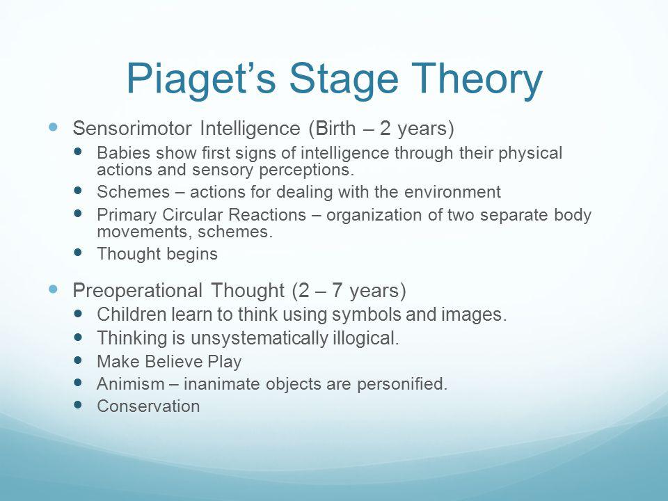 Piaget's Stage Theory Sensorimotor Intelligence (Birth – 2 years)