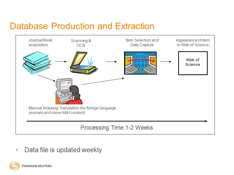 Database Production and Extraction