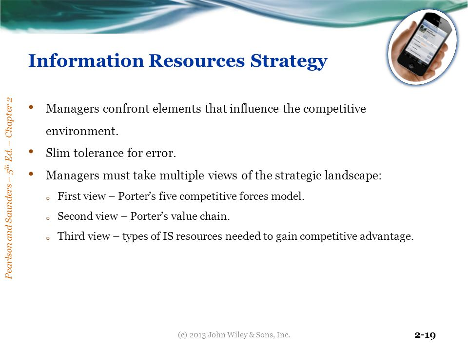 Information Resources Strategy
