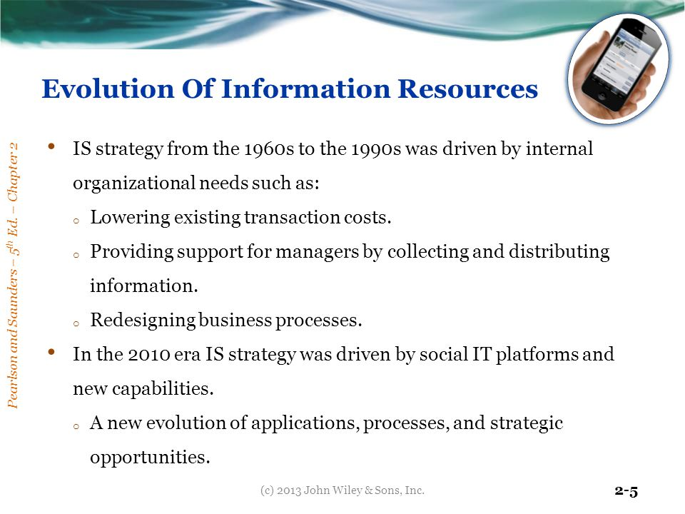 Evolution Of Information Resources