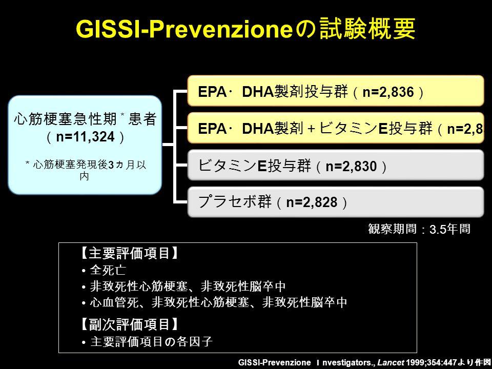 GISSI-Prevenzioneの試験概要