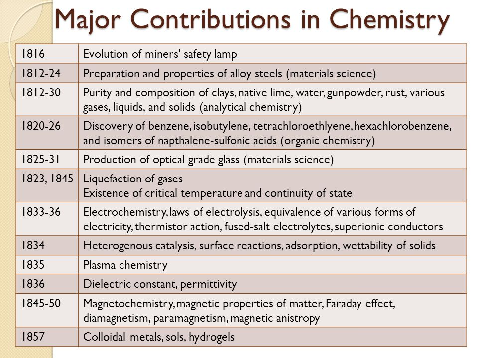 Major Contributions in Chemistry