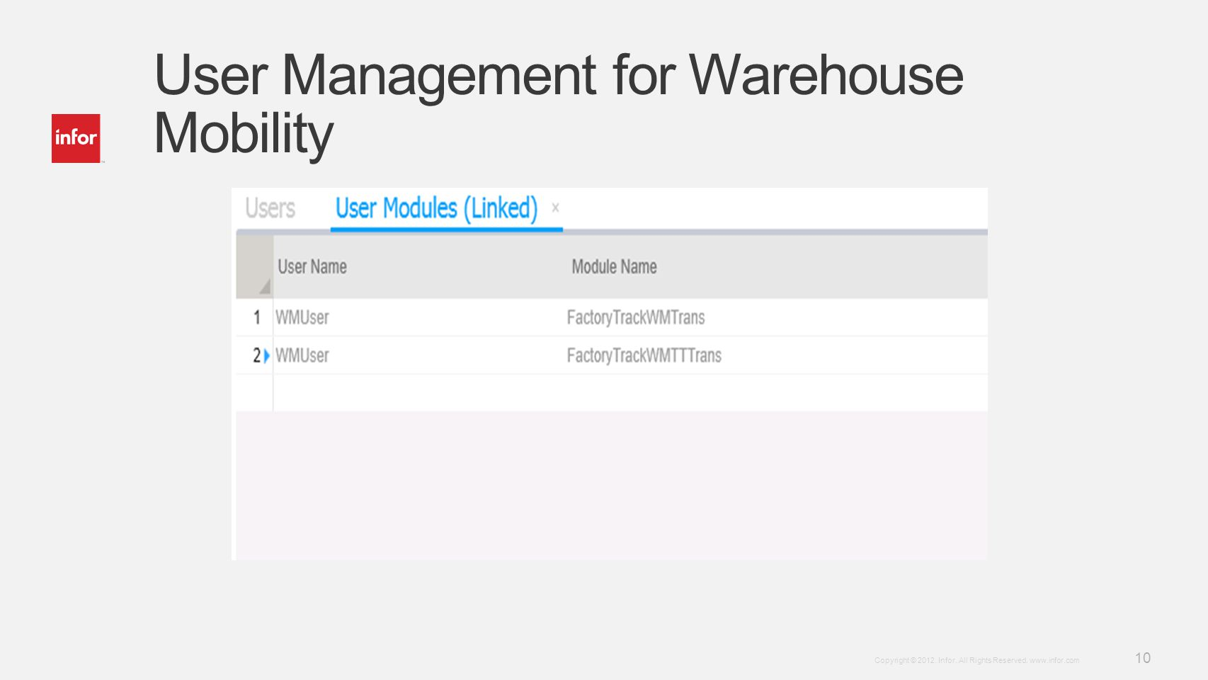 User Management for Warehouse Mobility
