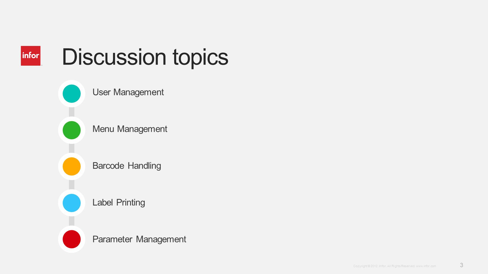Discussion topics User Management Menu Management Barcode Handling