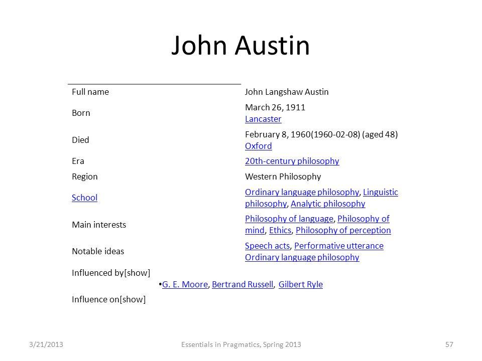 John Austin Full name John Langshaw Austin Born