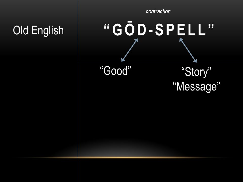 contraction GŌD-SPELL Old English Good Story Message
