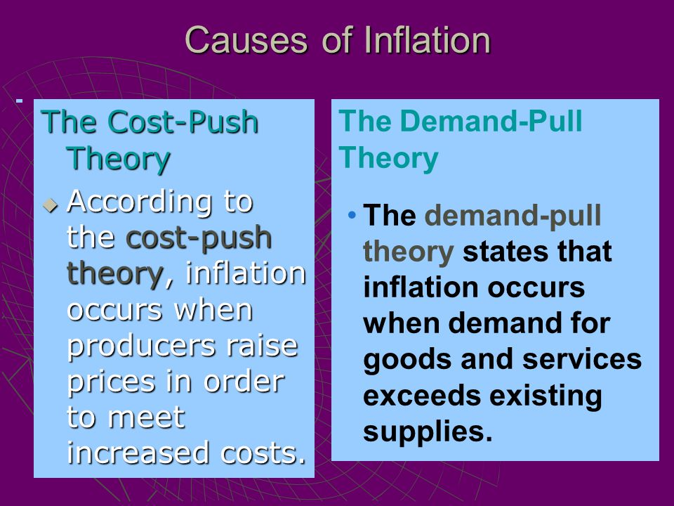 Causes of Inflation The Cost-Push Theory