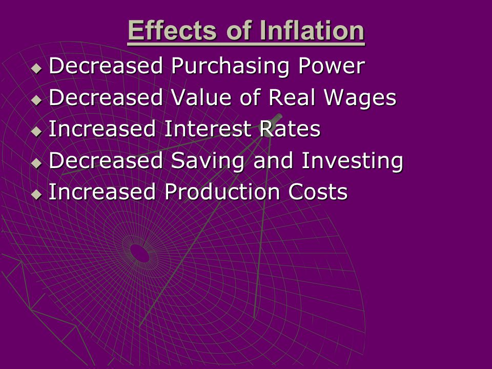 Effects of Inflation Decreased Purchasing Power