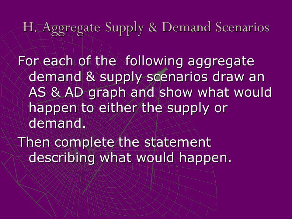 H. Aggregate Supply & Demand Scenarios