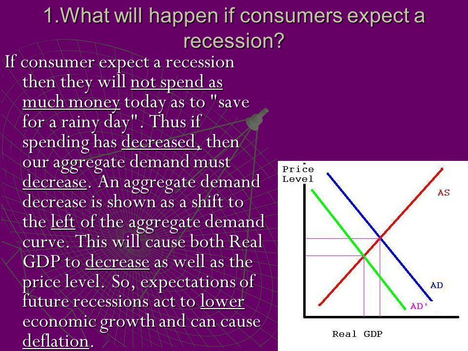 1.What will happen if consumers expect a recession