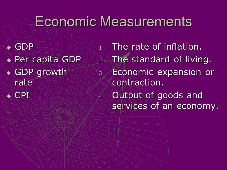 Economic Measurements