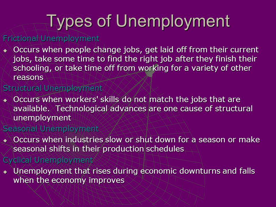Types of Unemployment Frictional Unemployment