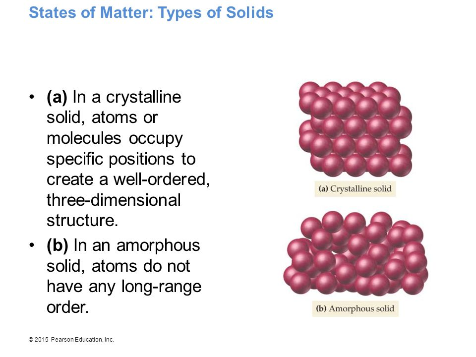 (b) In an amorphous solid, atoms do not have any long-range order.
