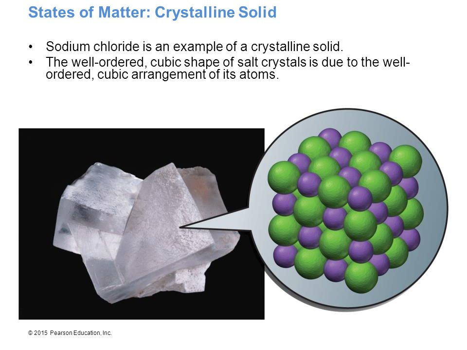 States of Matter: Crystalline Solid