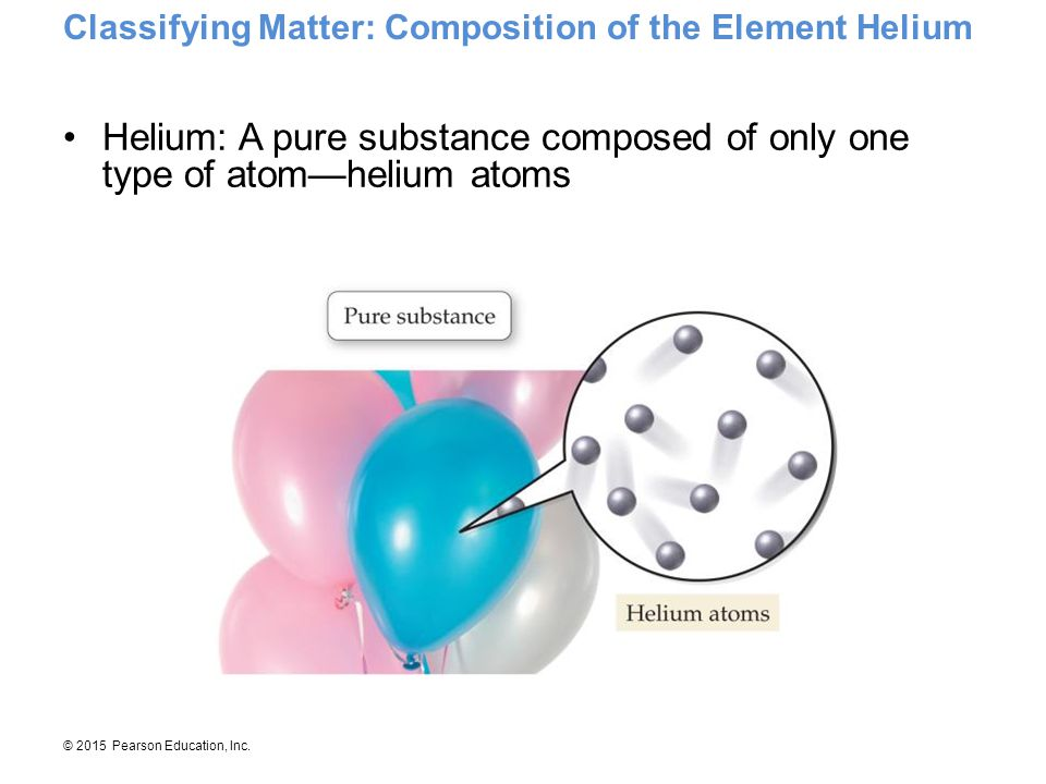 Classifying Matter: Composition of the Element Helium