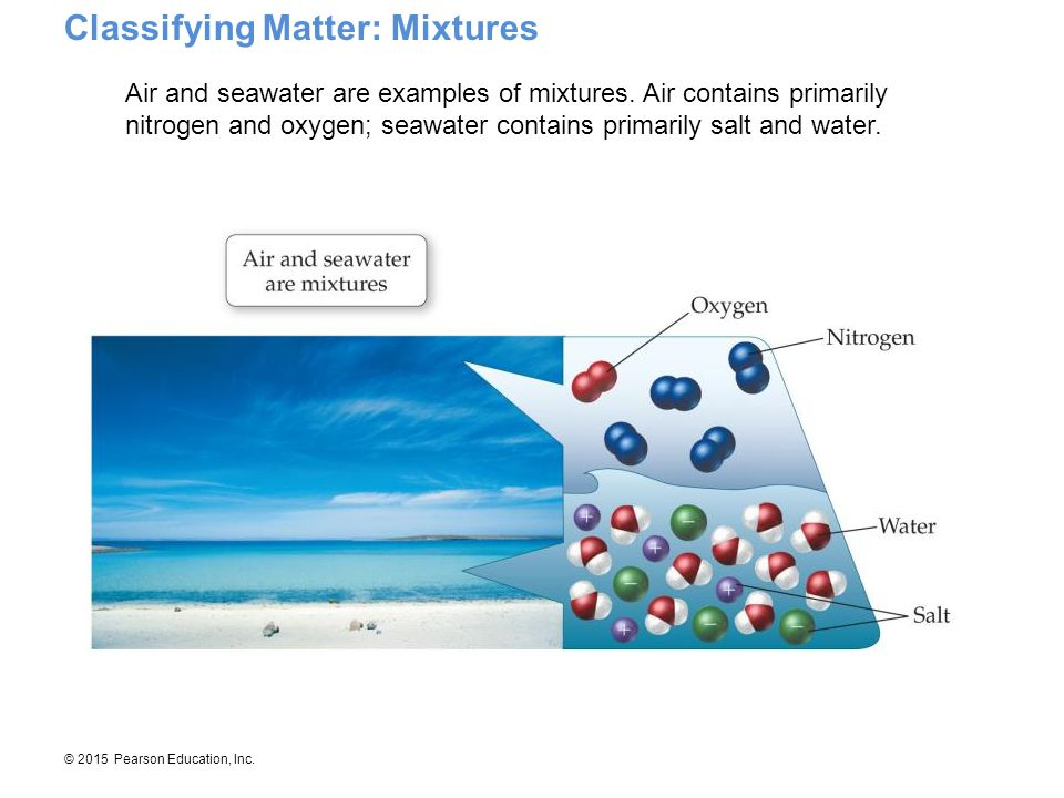 Classifying Matter: Mixtures