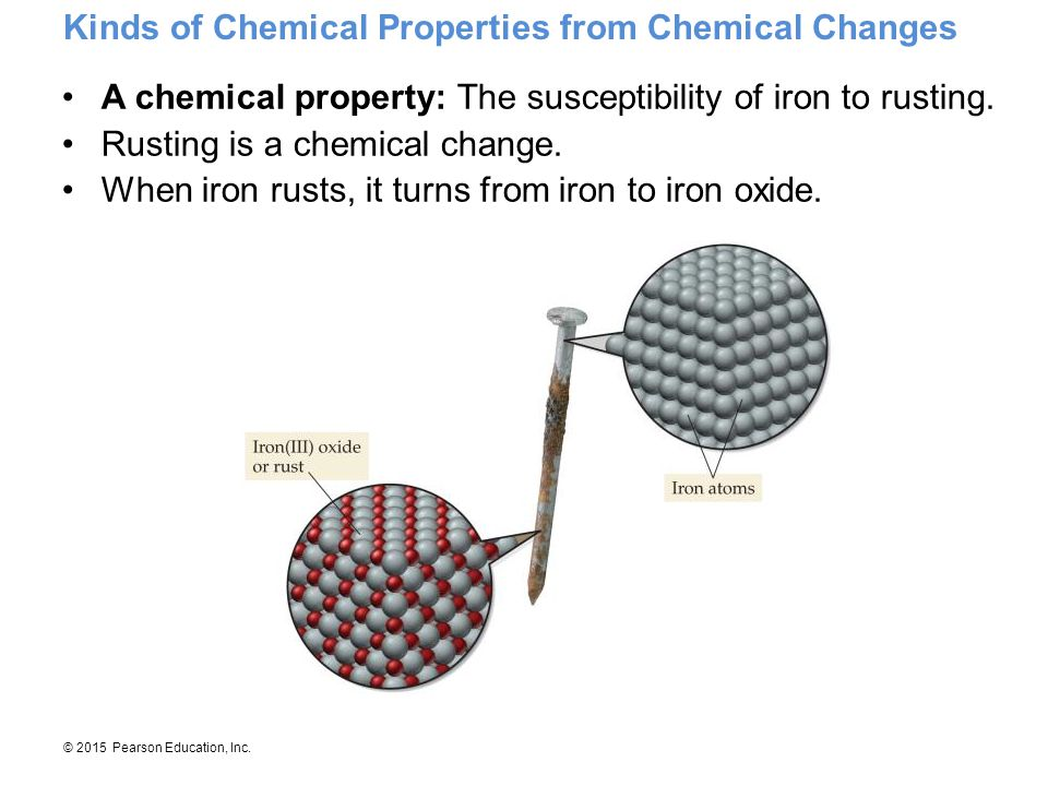 Kinds of Chemical Properties from Chemical Changes