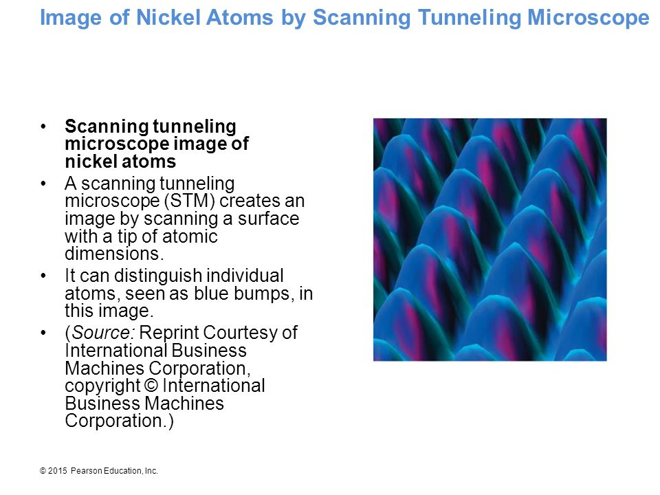 Image of Nickel Atoms by Scanning Tunneling Microscope