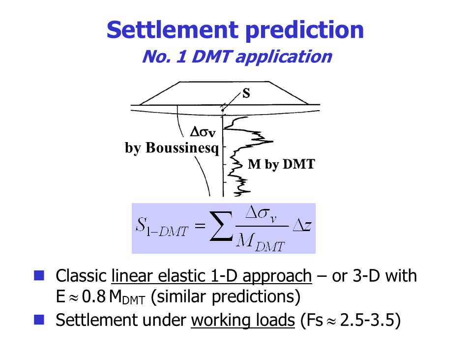 Settlement prediction