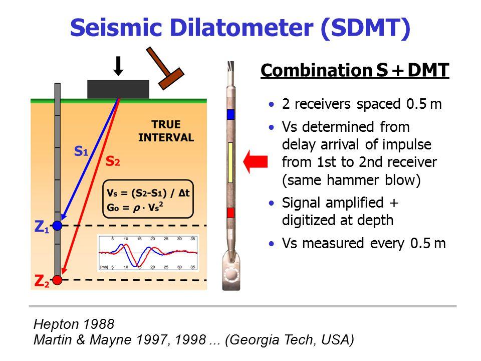 Seismic Dilatometer (SDMT)