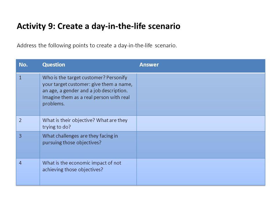 Activity 9: Create a day-in-the-life scenario