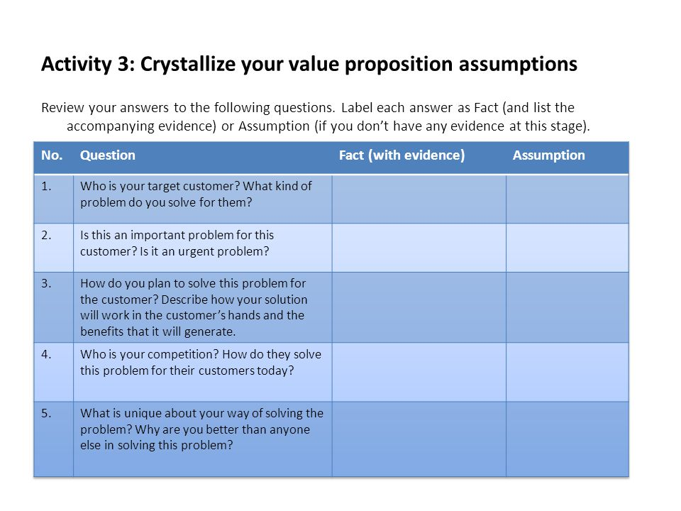 Activity 3: Crystallize your value proposition assumptions