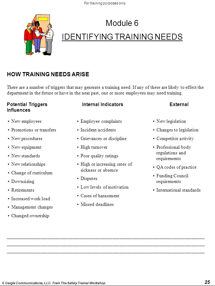 identifying training needs Designing and implementing training programs  to identify where they may need to make adjustments to the training program at the end of the course, trainers.