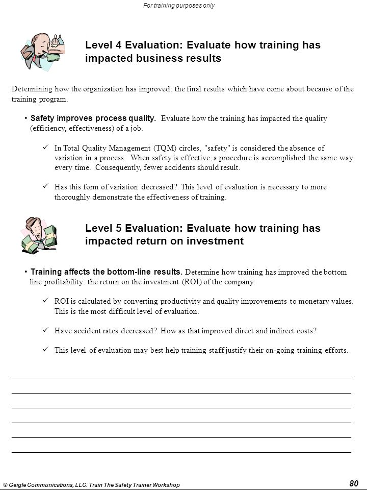 Level 4 Evaluation: Evaluate how training has impacted business results