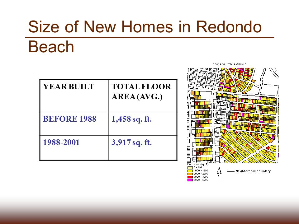 Size of New Homes in Redondo Beach