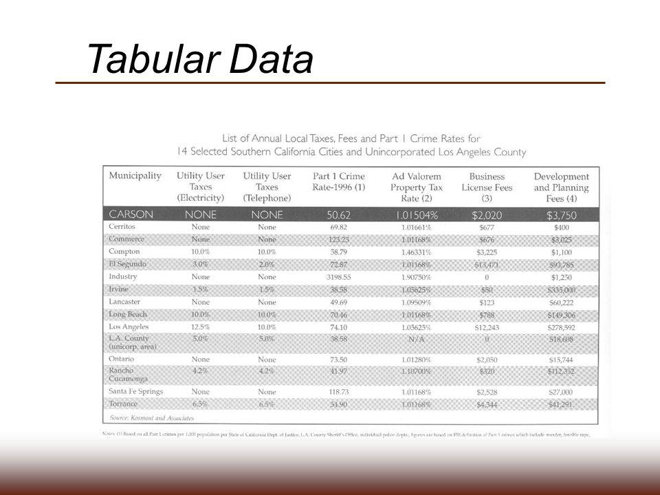Tabular Data