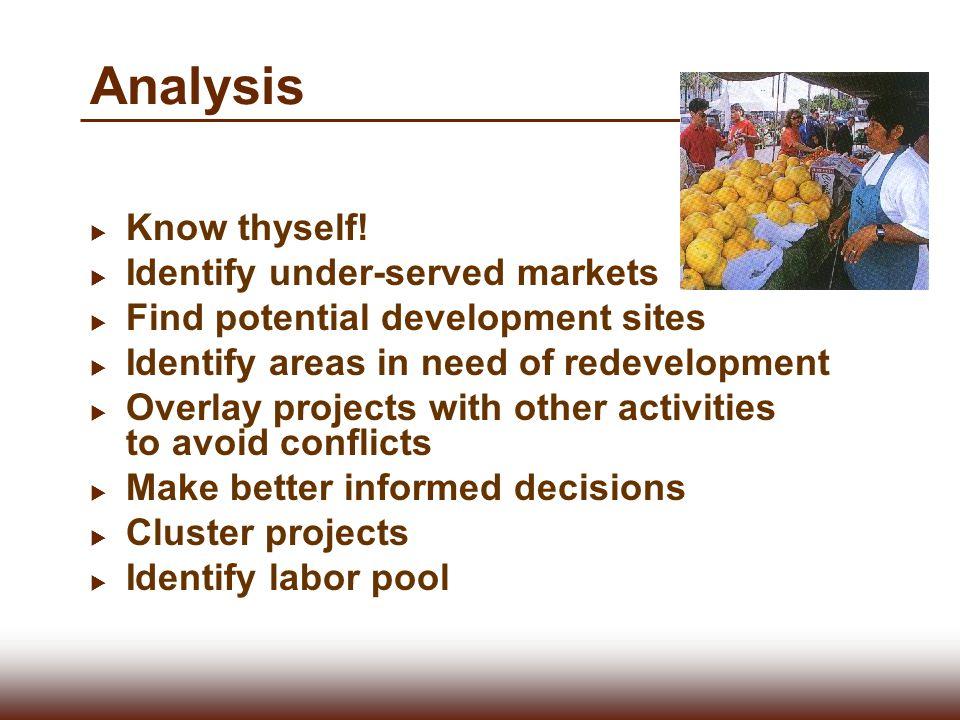 Analysis Know thyself! Identify under-served markets