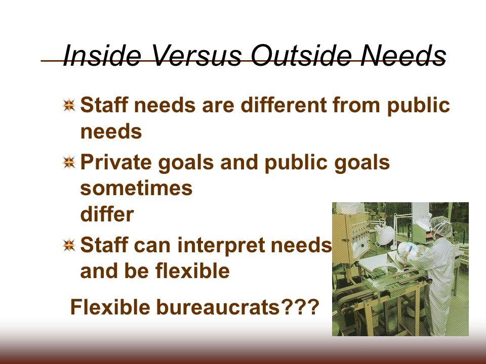 Inside Versus Outside Needs