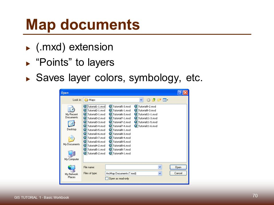 Map documents (.mxd) extension Points to layers