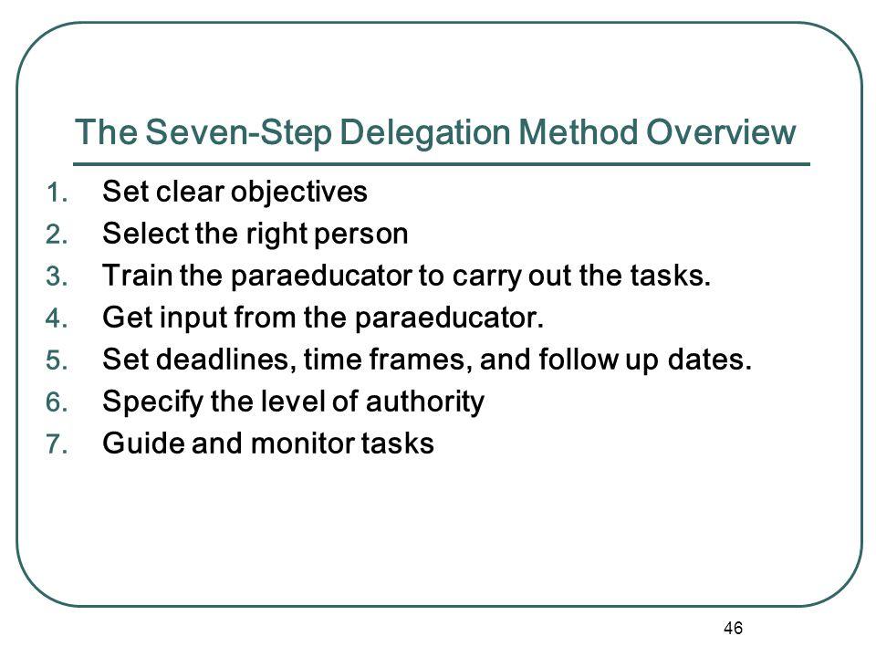 The Seven-Step Delegation Method Overview