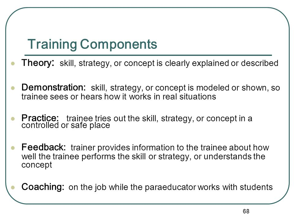 Training Components Theory: skill, strategy, or concept is clearly explained or described.