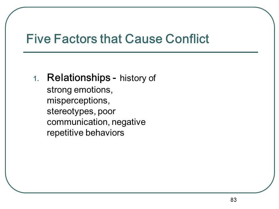 Five Factors that Cause Conflict