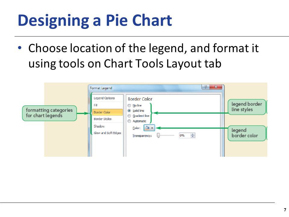 Designing a Pie Chart Choose location of the legend, and format it using tools on Chart Tools Layout tab.