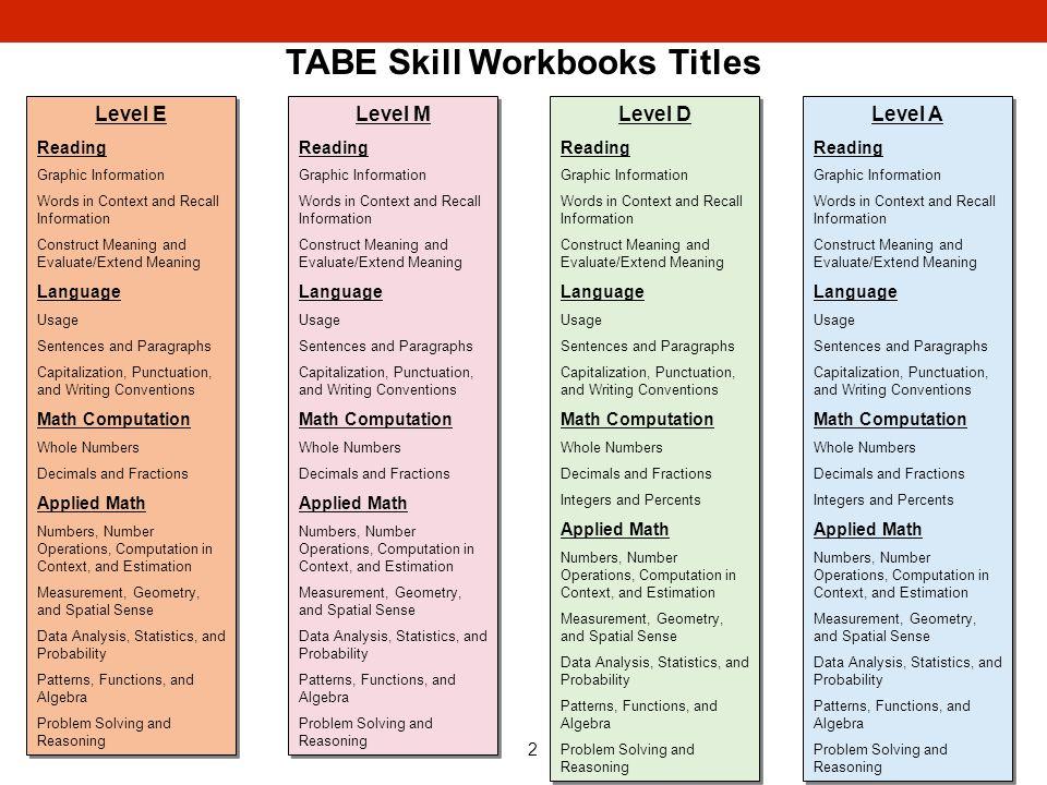TABE Skill Workbooks Titles