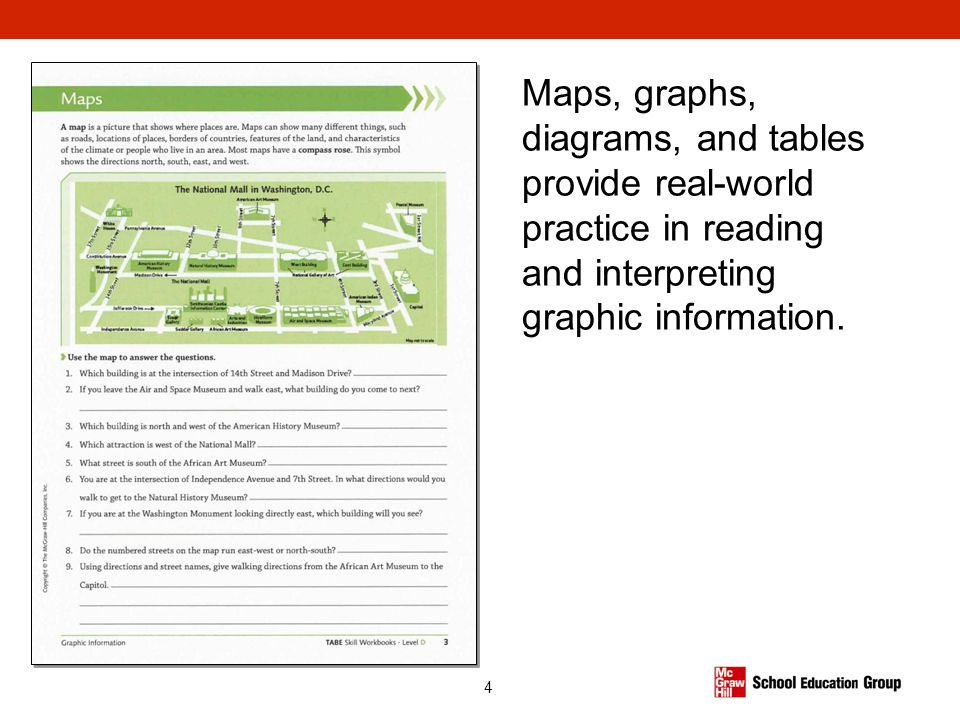 Maps, graphs, diagrams, and tables provide real-world practice in reading and interpreting graphic information.