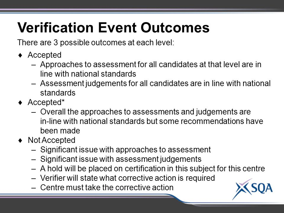 Verification Event Outcomes