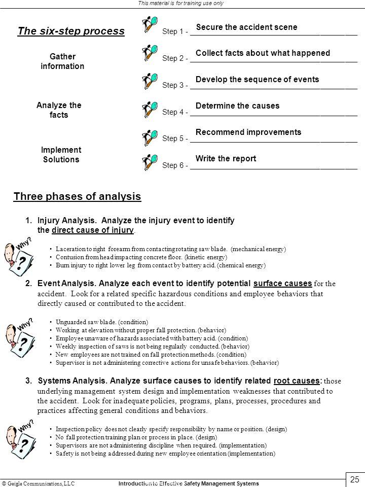 Three phases of analysis