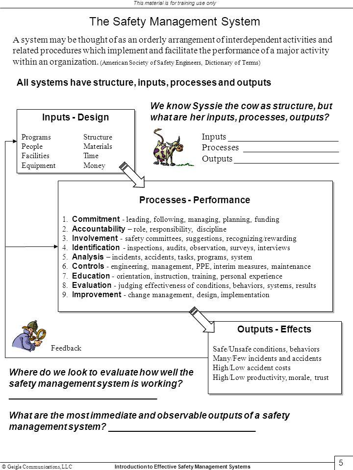 Processes - Performance