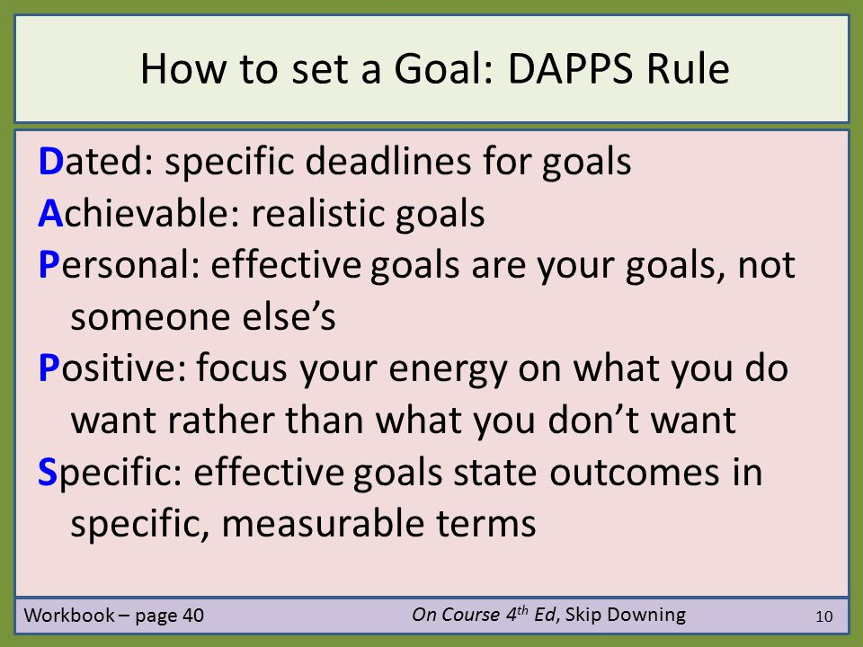How to set a Goal: DAPPS Rule