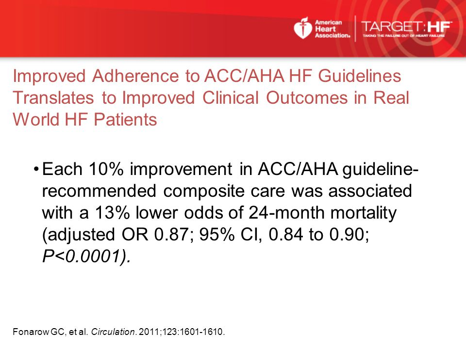 Improved Adherence to ACC/AHA HF Guidelines Translates to Improved Clinical Outcomes in Real World HF Patients