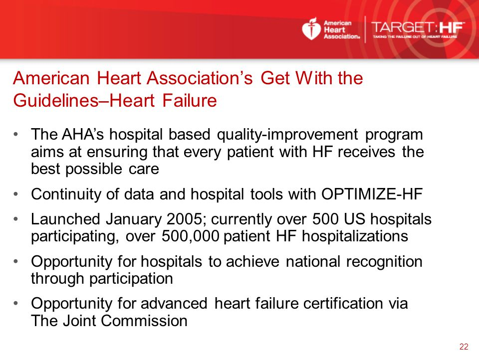 American Heart Association's Get With the Guidelines–Heart Failure