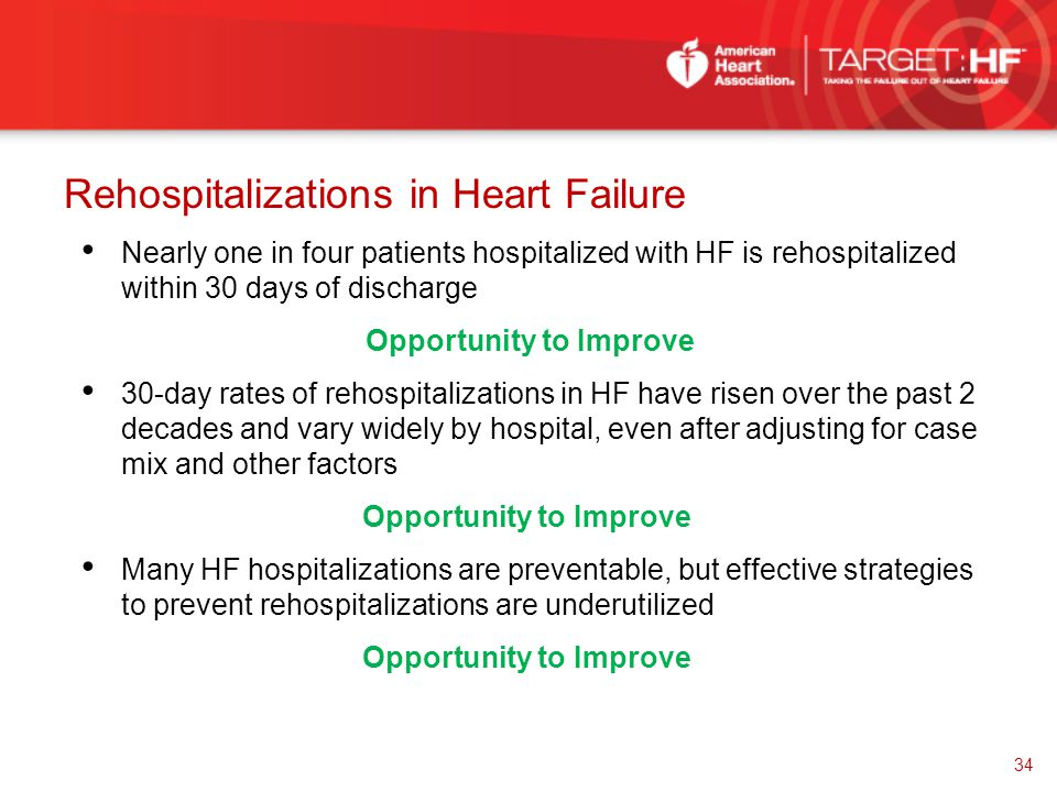 Rehospitalizations in Heart Failure