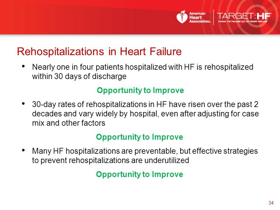 Rehospitalizations in Heart Failure